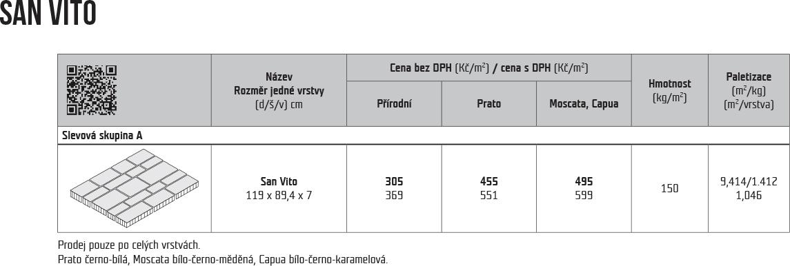 Tabulka s ceníkem